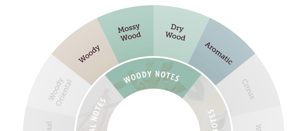 WOODY NOTES